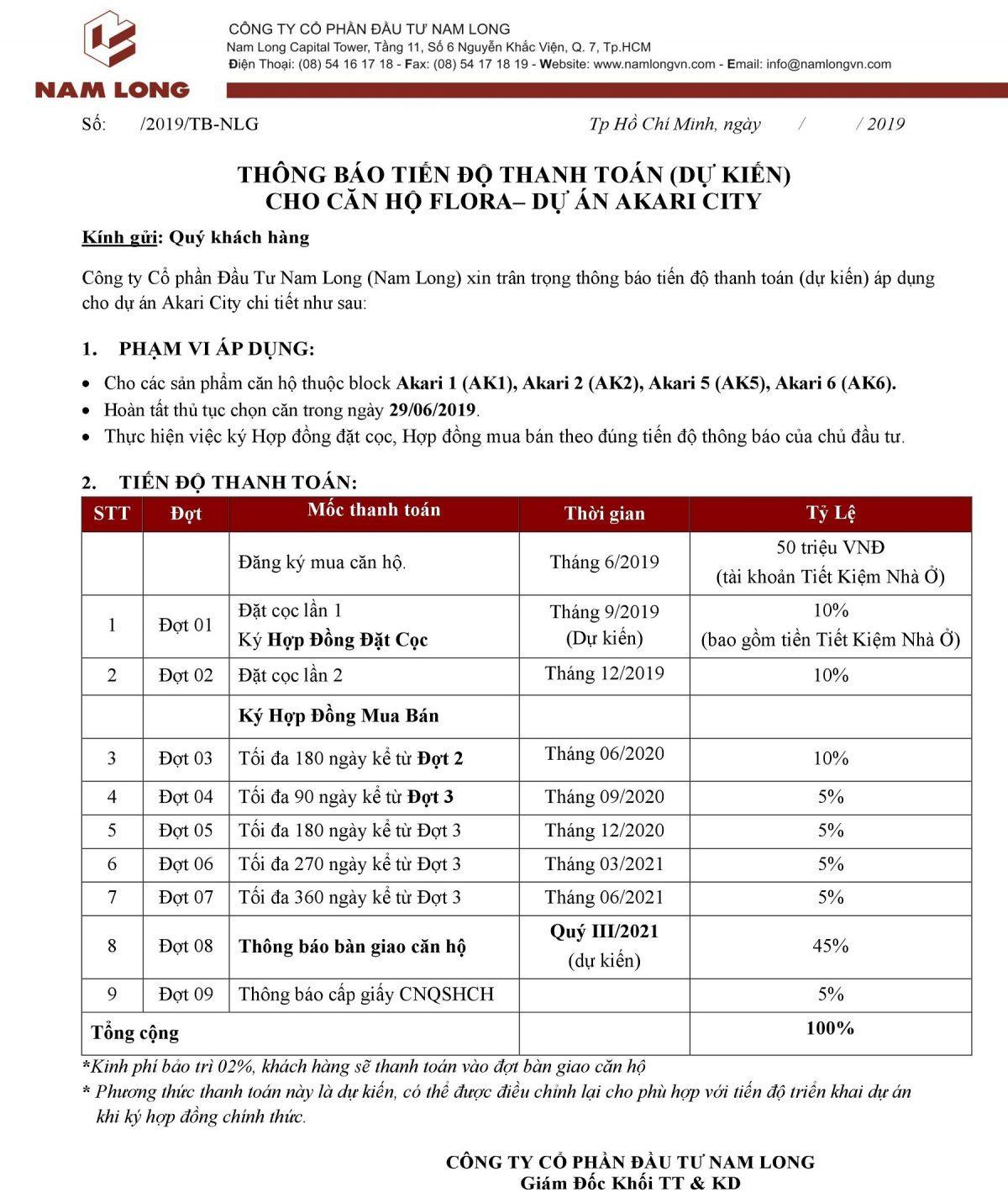 Cách tính lãi suất vay ngân hàng khi mua căn hộ Akari City quận Bình Tân